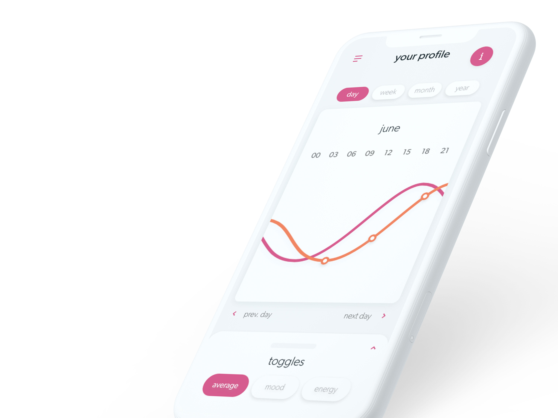 Elina App 3
