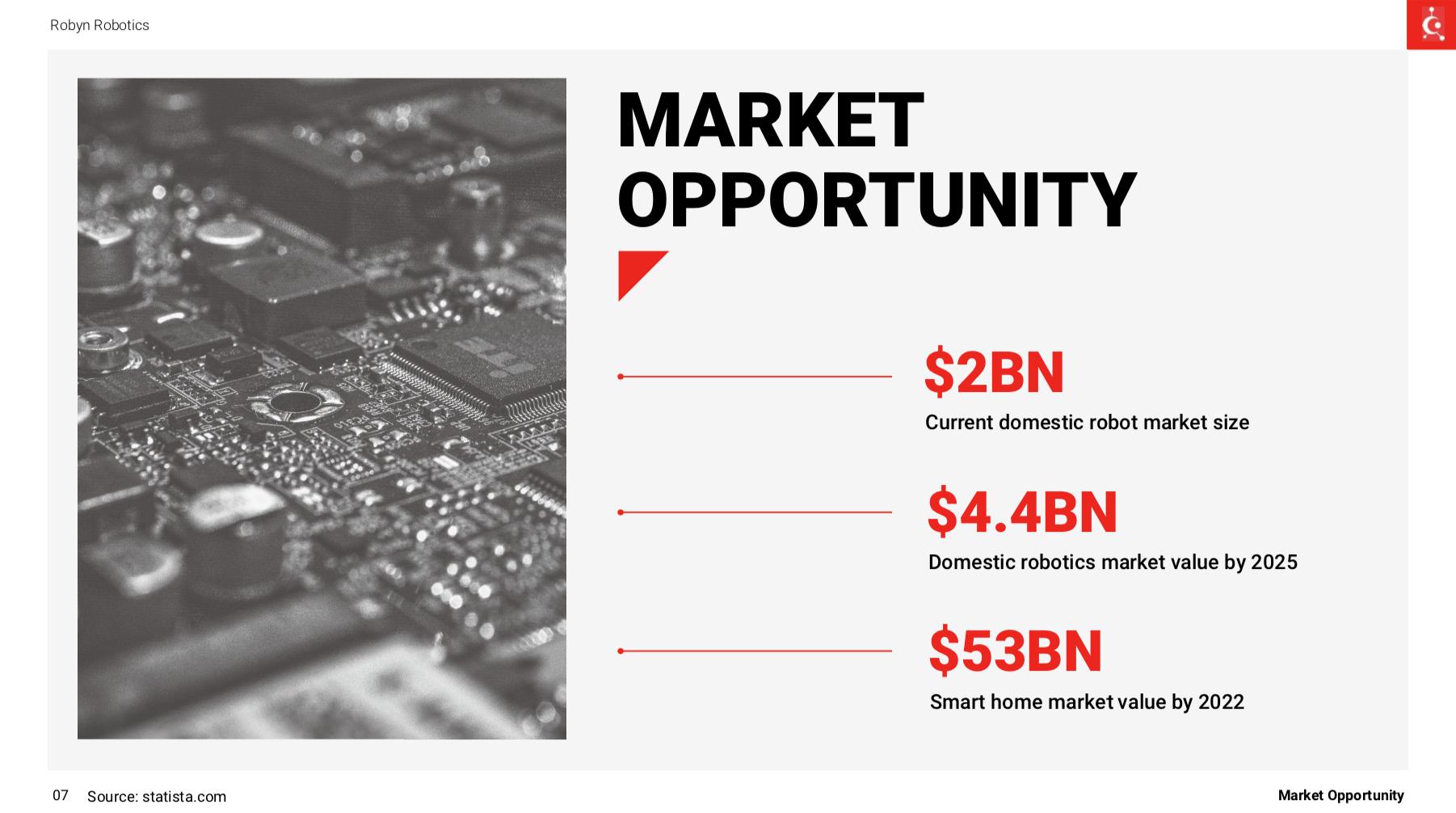 market opportunity slide
